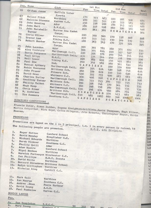 Winchester novice slalom 1974 page 2 a.jpeg