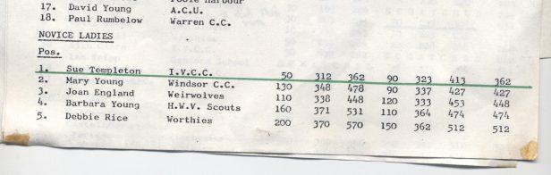 Winchester novice slalom 1974 page 2 b.jpeg.jpeg