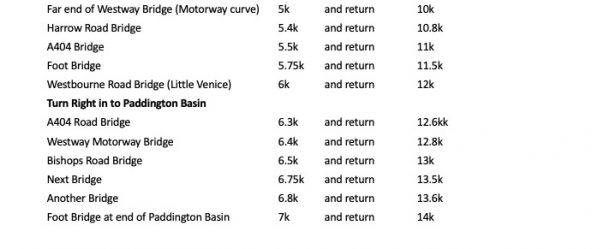 Distances to Paddington Basin